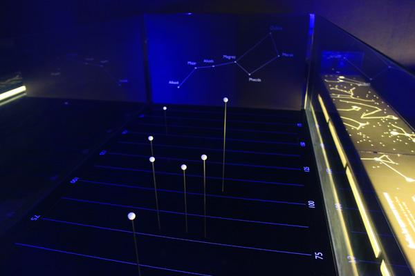 シテ科学産業博物館